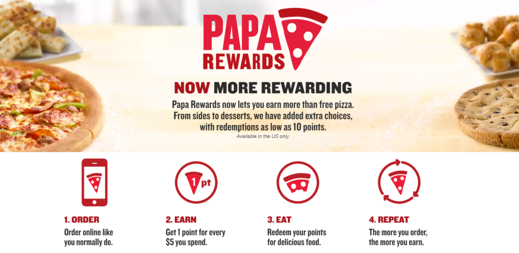 Papa Jones' Loyalty Program